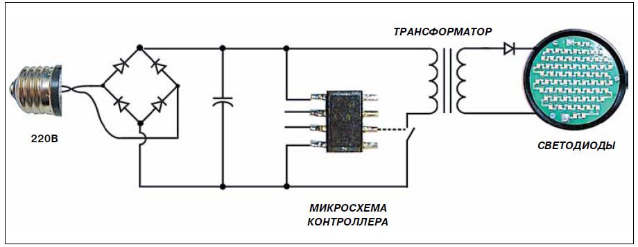 shema diodnoi lampi